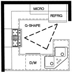 U Shaped Kitchen Floor Plans u shaped kitchen design great curved kitchen designs ~ home plan