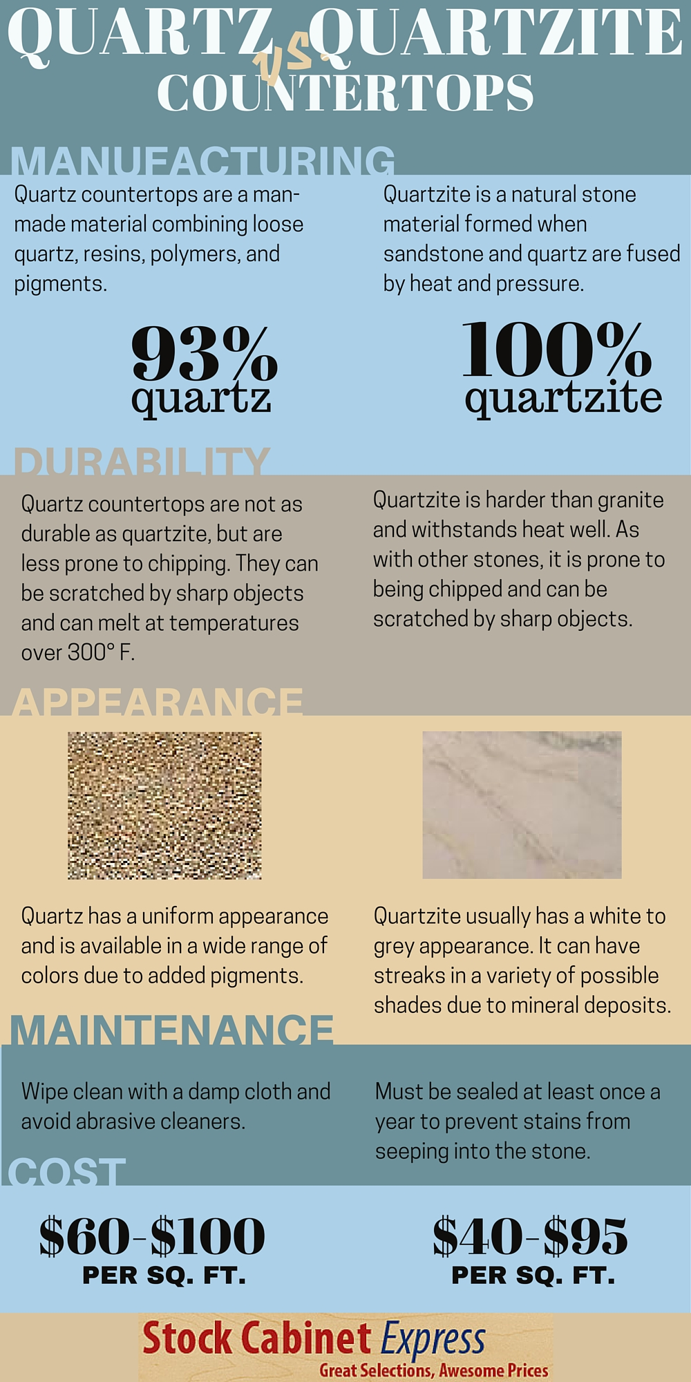 Quartz Vs Quartzite